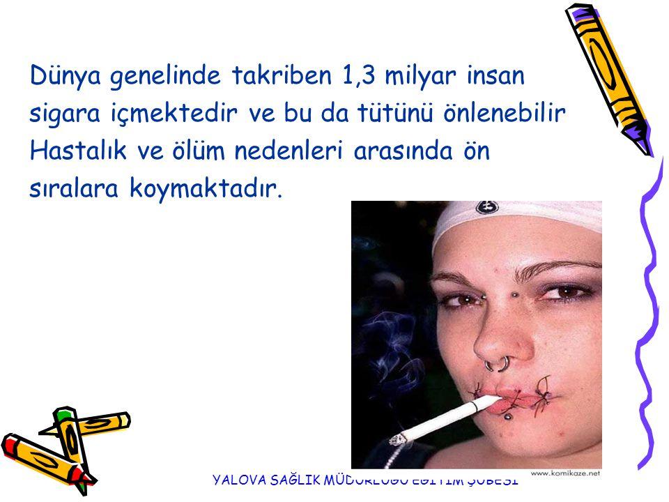 SİGARANIN GÖRMEYE ETKİLERİ Sigara katarakt riskini artırır.