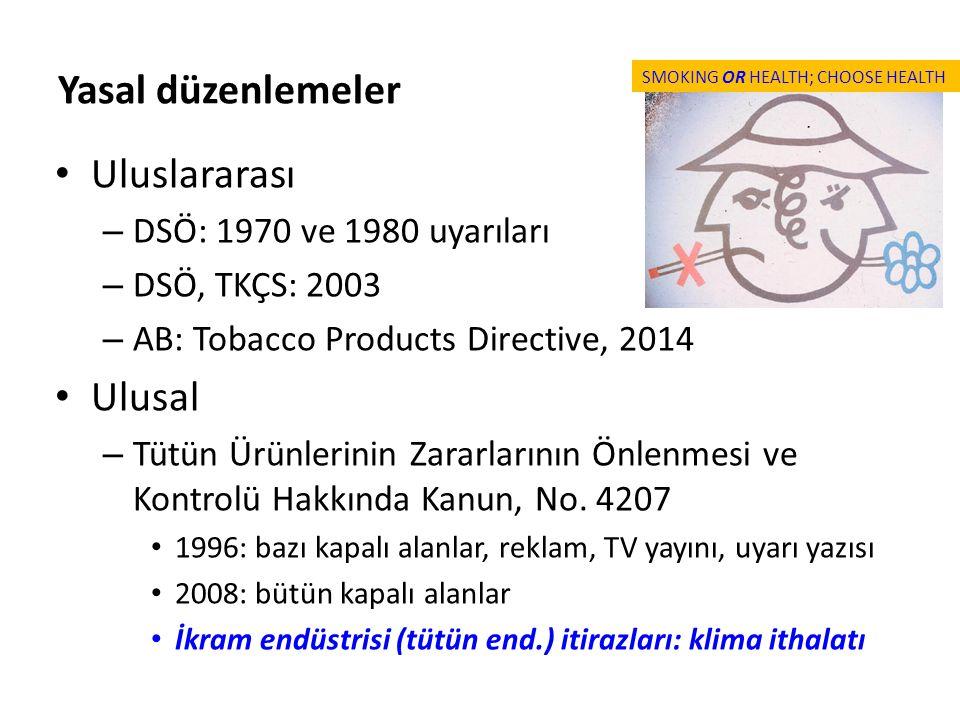 Yasal düzenlemeler Uluslararası – DSÖ: 1970 ve 1980 uyarıları – DSÖ, TKÇS: 2003 – AB: Tobacco Products Directive, 2014 Ulusal – Tütün Ürünlerinin Zararlarının Önlenmesi ve Kontrolü Hakkında Kanun, No.