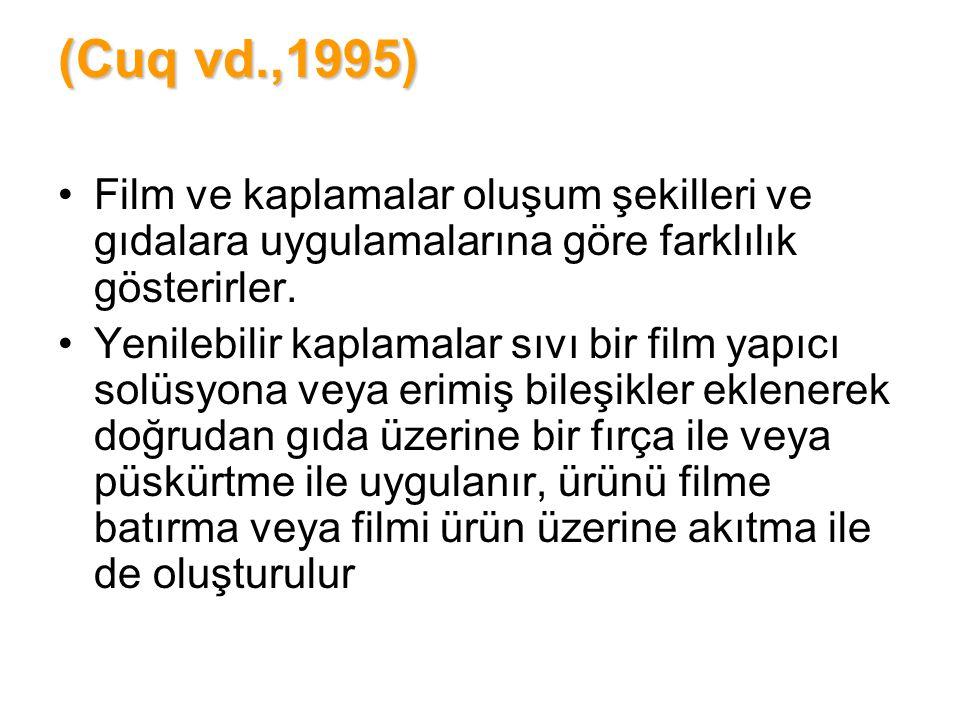 (Cuq vd.,1995) Film ve kaplamalar oluşum şekilleri ve gıdalara uygulamalarına göre farklılık gösterirler. Yenilebilir kaplamalar sıvı bir film yapıcı