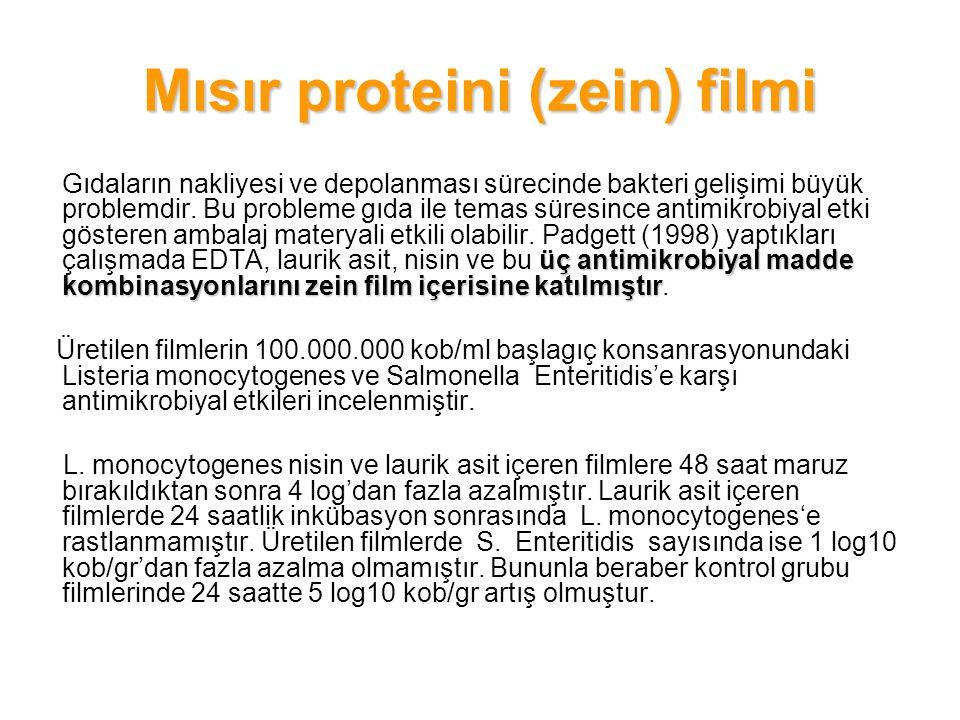 Mısır proteini (zein) filmi üç antimikrobiyal madde kombinasyonlarını zein film içerisine katılmıştır Gıdaların nakliyesi ve depolanması sürecinde bak