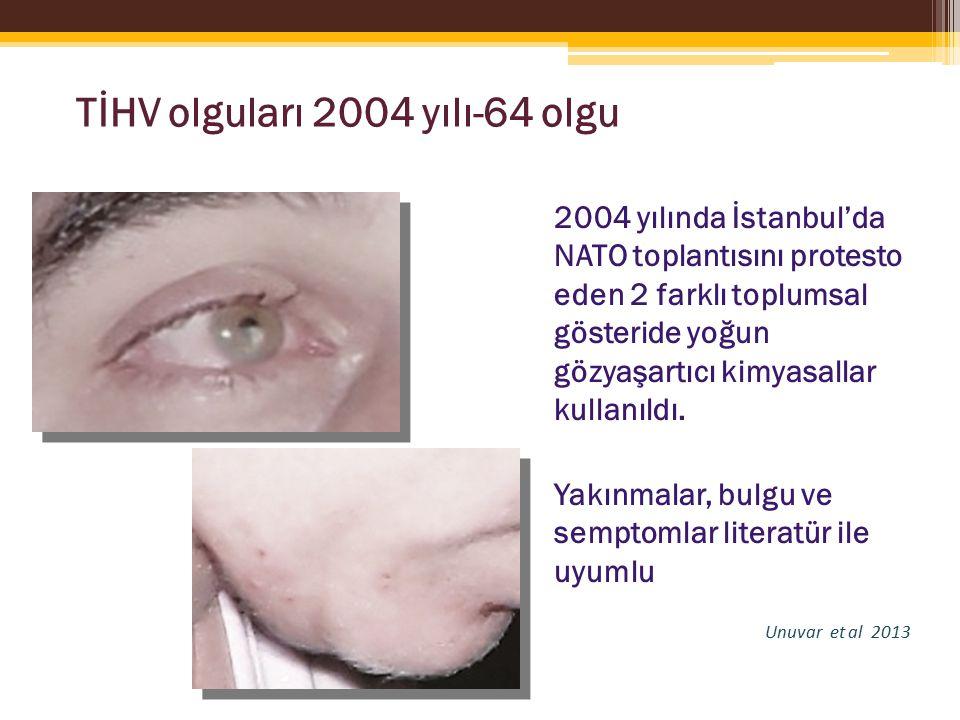 TİHV olguları 2004 yılı-64 olgu 2004 yılında İstanbul'da NATO toplantısını protesto eden 2 farklı toplumsal gösteride yoğun gözyaşartıcı kimyasallar kullanıldı.
