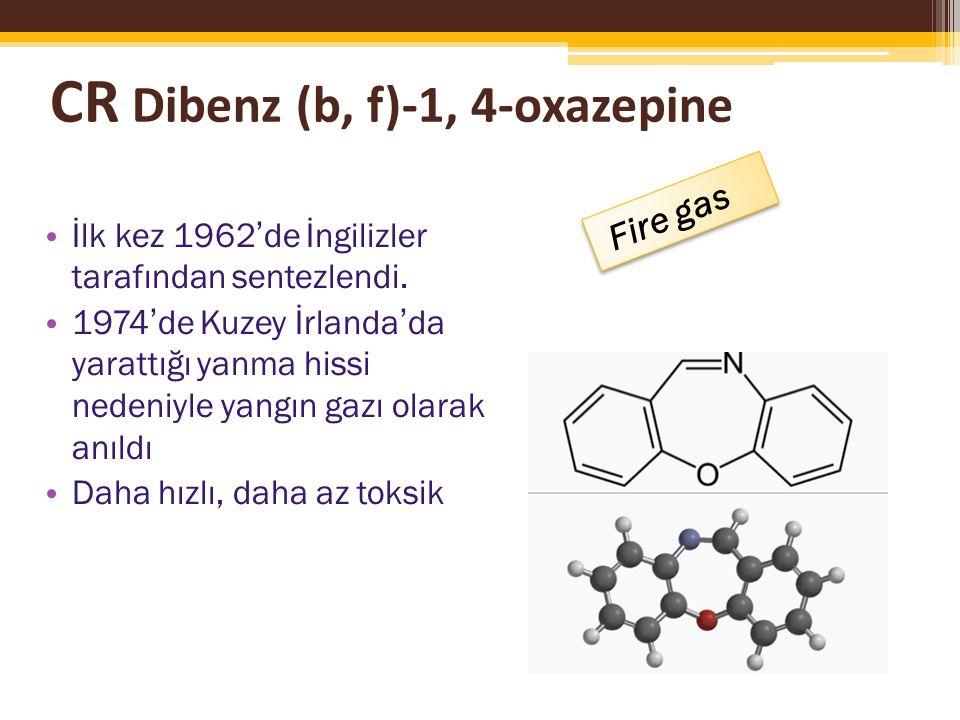 CR Dibenz (b, f)-1, 4-oxazepine İlk kez 1962'de İngilizler tarafından sentezlendi.