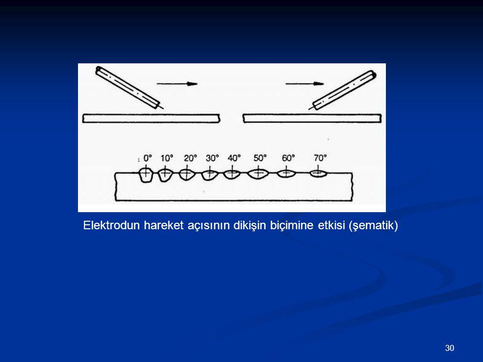 30 Elektrodun hareket açısının dikişin biçimine etkisi (şematik)