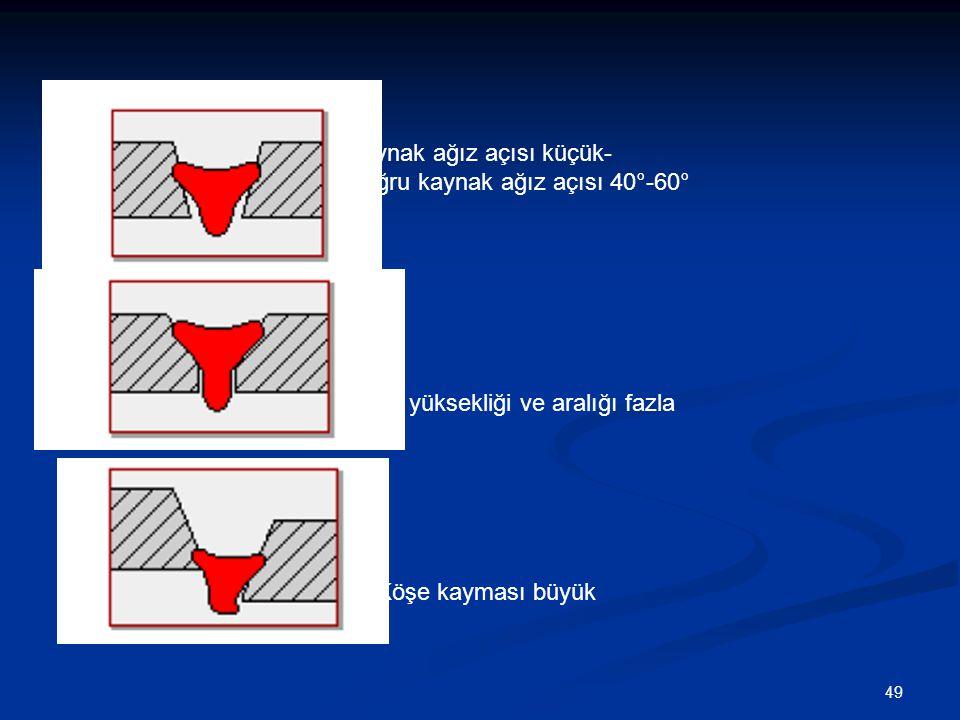 49 Kaynak ağız açısı küçük- Doğru kaynak ağız açısı 40°-60° Kök yüksekliği ve aralığı fazla Köşe kayması büyük