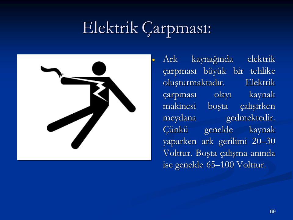 69 Elektrik Çarpması:  Ark kaynağında elektrik çarpması büyük bir tehlike oluşturmaktadır. Elektrik çarpması olayı kaynak makinesi boşta çalışırken m