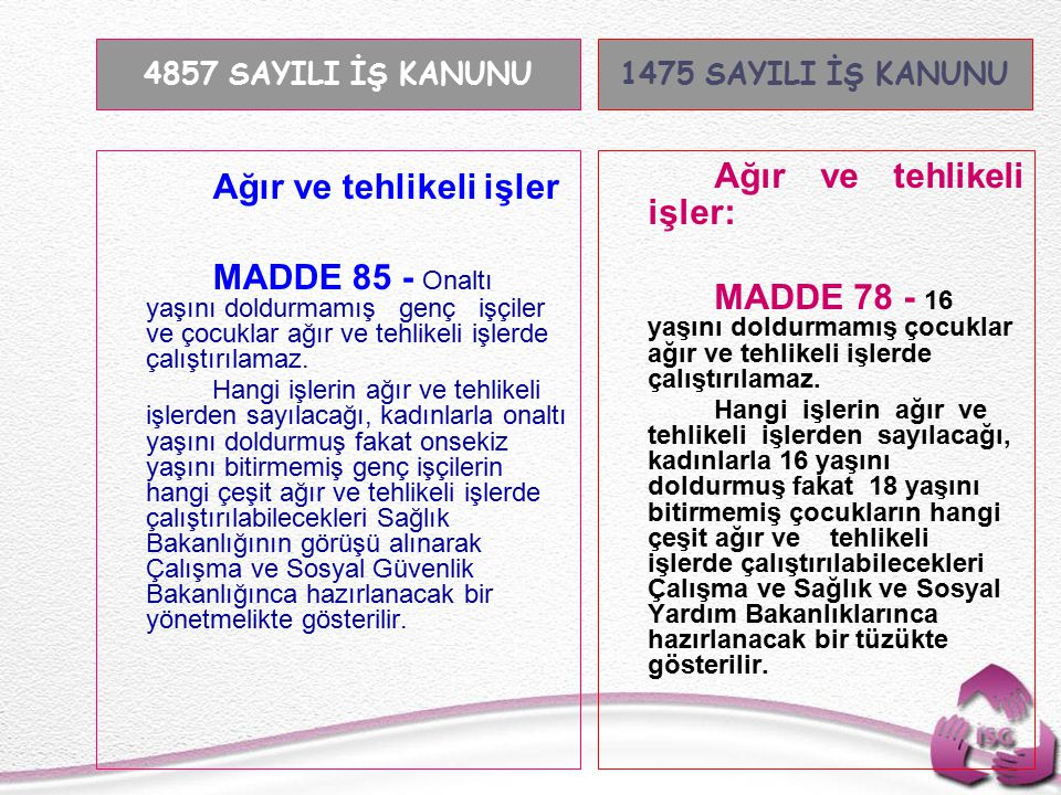 Tel: +90 (312) 215 50 21 Faks: +90 (312) 215 50 28 e-posta: isggm@csgb.gov.tr http://isggm.calisma.gov.tr Ağır ve tehlikeli işler MADDE 85 - Onaltı yaşını doldurmamış genç işçiler ve çocuklar ağır ve tehlikeli işlerde çalıştırılamaz.