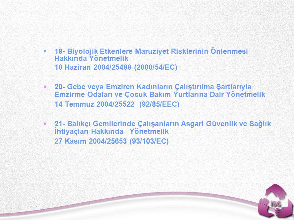 Tel: +90 (312) 215 50 21 Faks: +90 (312) 215 50 28 e-posta: isggm@csgb.gov.tr http://isggm.calisma.gov.tr   19- Biyolojik Etkenlere Maruziyet Risklerinin Önlenmesi Hakkında Yönetmelik 10 Haziran 2004/25488 (2000/54/EC)   20- Gebe veya Emziren Kadınların Çalıştırılma Şartlarıyla Emzirme Odaları ve Çocuk Bakım Yurtlarına Dair Yönetmelik 14 Temmuz 2004/25522 (92/85/EEC)   21- Balıkçı Gemilerinde Çalışanların Asgari Güvenlik ve Sağlık İhtiyaçları Hakkında Yönetmelik 27 Kasım 2004/25653 (93/103/EC)