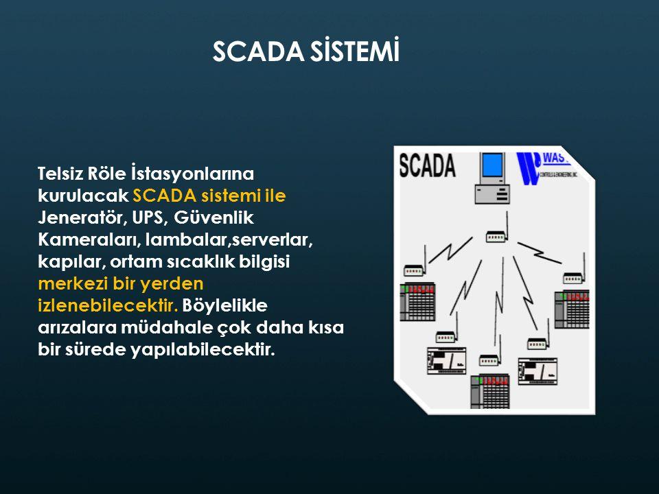 SCADA SİSTEMİ Telsiz Röle İstasyonlarına kurulacak SCADA sistemi ile Jeneratör, UPS, Güvenlik Kameraları, lambalar,serverlar, kapılar, ortam sıcaklık