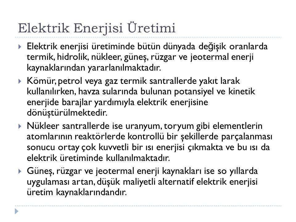 Elektrik Enerjisi Üretimi  Elektrik enerjisi üretiminde bütün dünyada de ğ işik oranlarda termik, hidrolik, nükleer, güneş, rüzgar ve jeotermal enerji kaynaklarından yararlanılmaktadır.