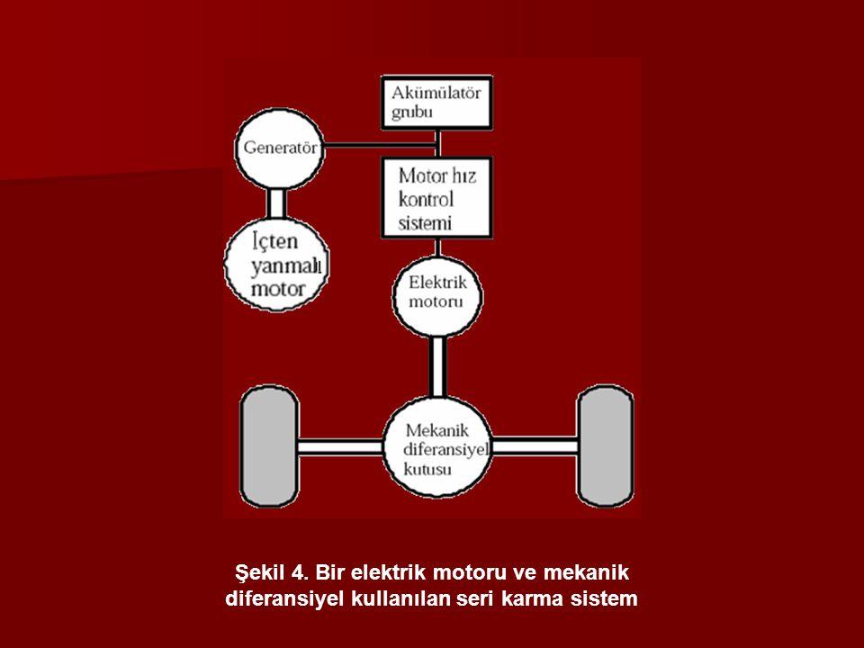 Şekil 4. Bir elektrik motoru ve mekanik diferansiyel kullanılan seri karma sistem