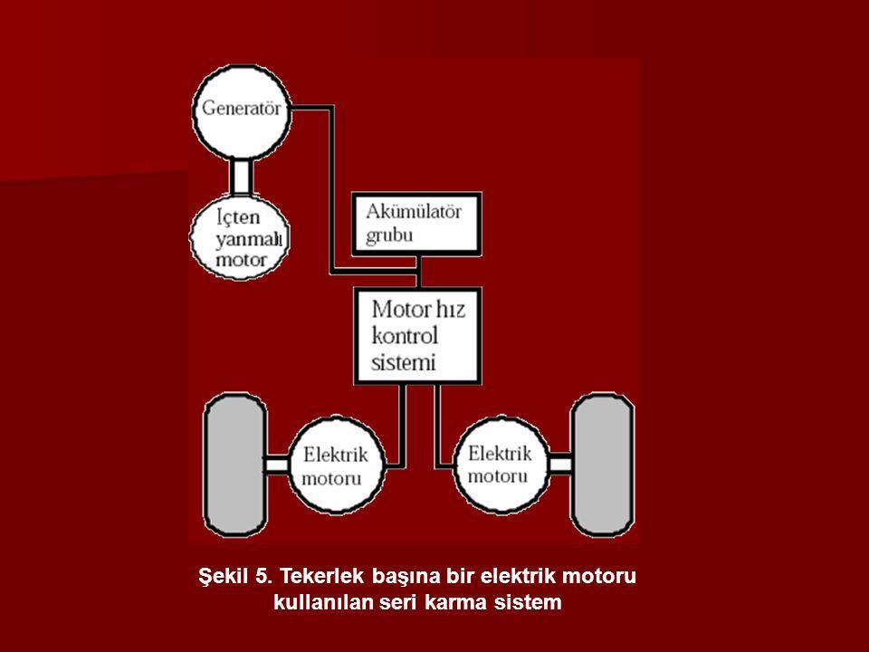 Şekil 5. Tekerlek başına bir elektrik motoru kullanılan seri karma sistem