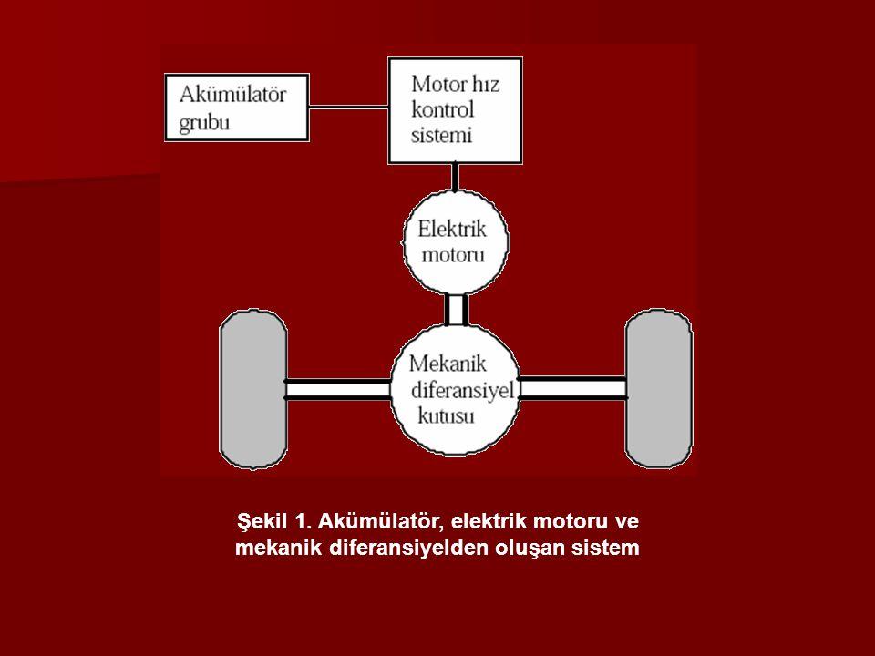 Şekil 1. Akümülatör, elektrik motoru ve mekanik diferansiyelden oluşan sistem