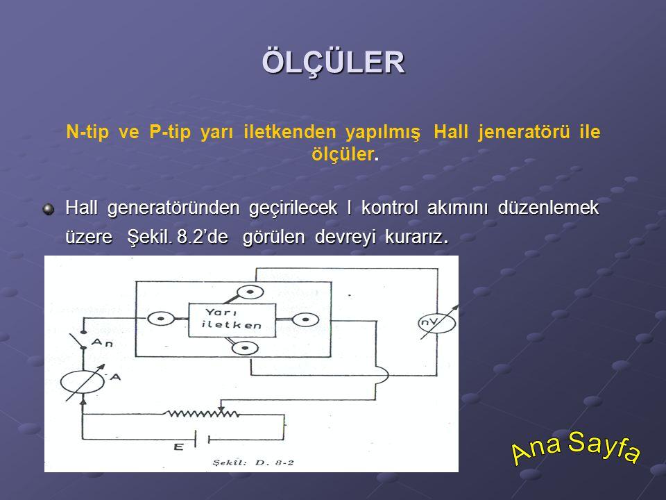 ÖLÇÜLER N-tip ve P-tip yarı iletkenden yapılmış Hall jeneratörü ile ölçüler. Hall generatöründen geçirilecek I kontrol akımını düzenlemek üzere Şekil.