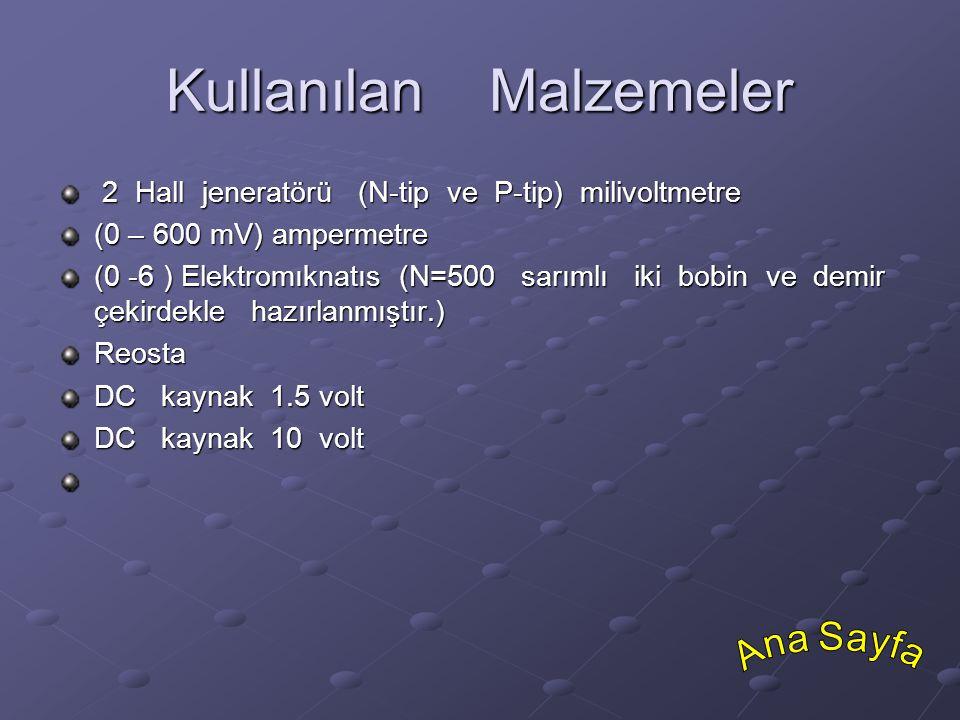Kullanılan Malzemeler 2 Hall jeneratörü (N-tip ve P-tip) milivoltmetre 2 Hall jeneratörü (N-tip ve P-tip) milivoltmetre (0 – 600 mV) ampermetre (0 -6