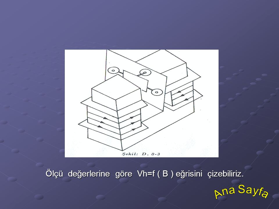 Ölçü değerlerine göre Vh=f ( B ) eğrisini çizebiliriz. Ölçü değerlerine göre Vh=f ( B ) eğrisini çizebiliriz.