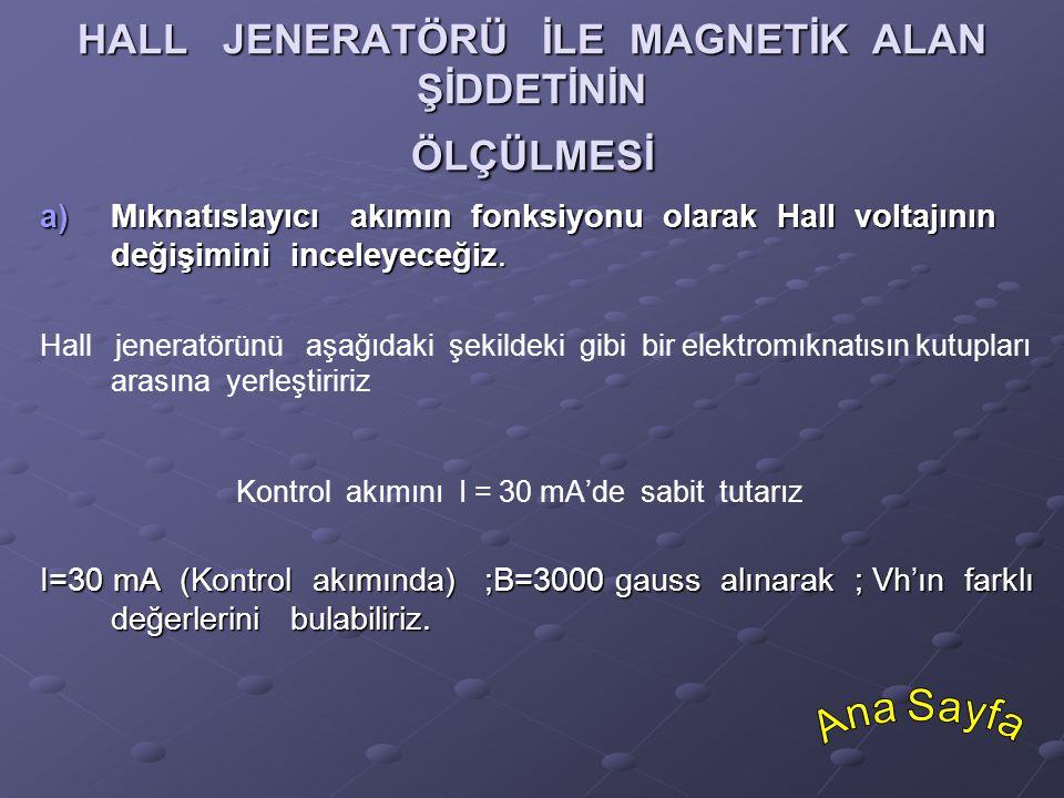 HALL JENERATÖRÜ İLE MAGNETİK ALAN ŞİDDETİNİN ÖLÇÜLMESİ a)Mıknatıslayıcı akımın fonksiyonu olarak Hall voltajının değişimini inceleyeceğiz. Hall jenera