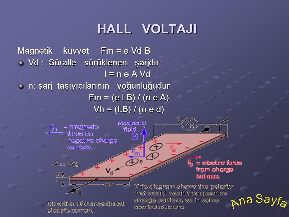 HALL VOLTAJI HALL VOLTAJI Magnetik kuvvet Fm = e Vd B Vd : Süratle sürüklenen şarjdır I = n e A Vd I = n e A Vd n: şarj taşıyıcılarının yoğunluğudur F