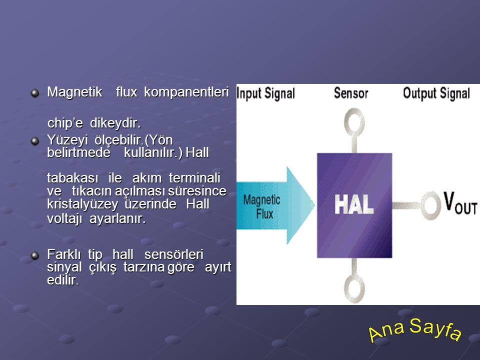 Magnetik flux kompanentleri chip'e dikeydir. chip'e dikeydir. Yüzeyi ölçebilir.(Yön belirtmede kullanılır.) Hall tabakası ile akım terminali ve tıkacı