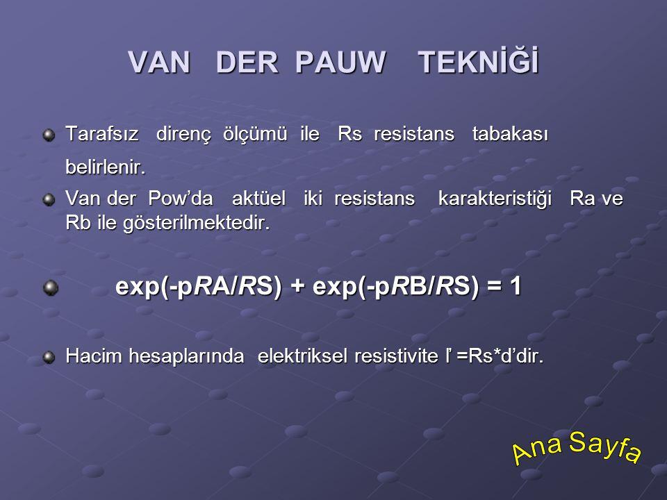 VAN DER PAUW TEKNİĞİ Tarafsız direnç ölçümü ile Rs resistans tabakası belirlenir. Van der Pow'da aktüel iki resistans karakteristiği Ra ve Rb ile göst