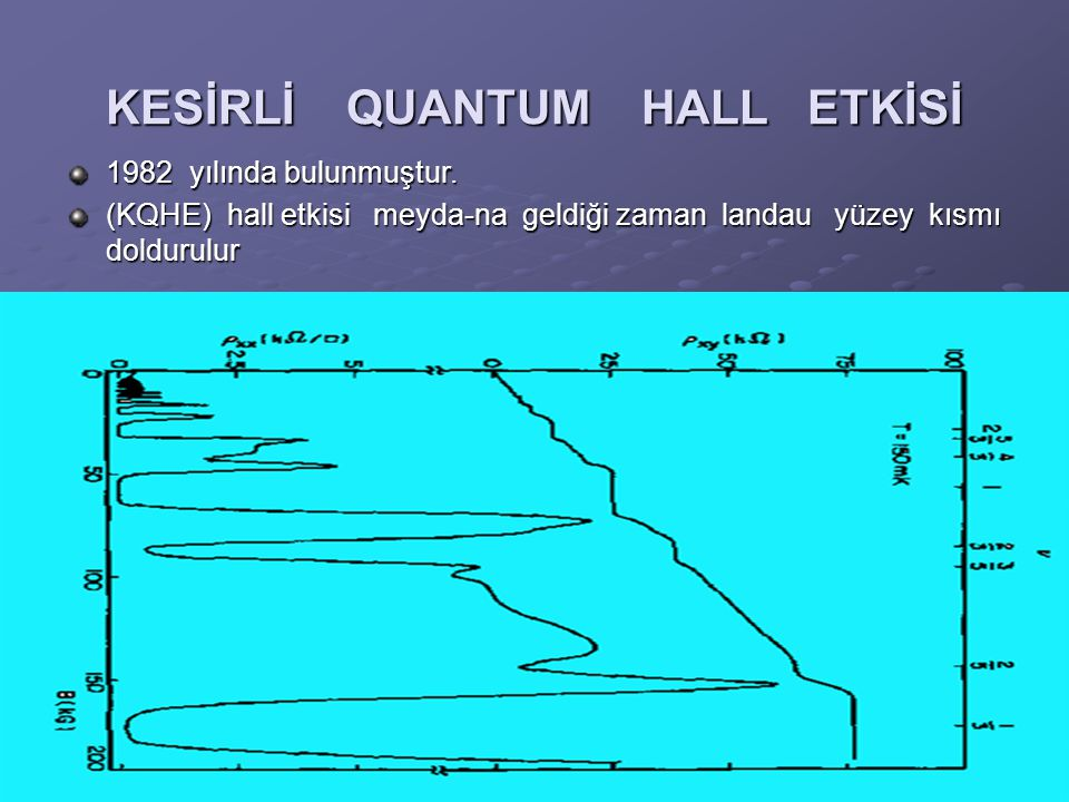 KESİRLİ QUANTUM HALL ETKİSİ 1982 yılında bulunmuştur. (KQHE) hall etkisi meyda-na geldiği zaman landau yüzey kısmı doldurulur