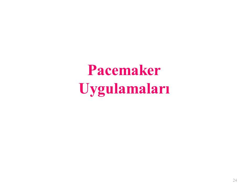 24 Pacemaker Uygulamaları
