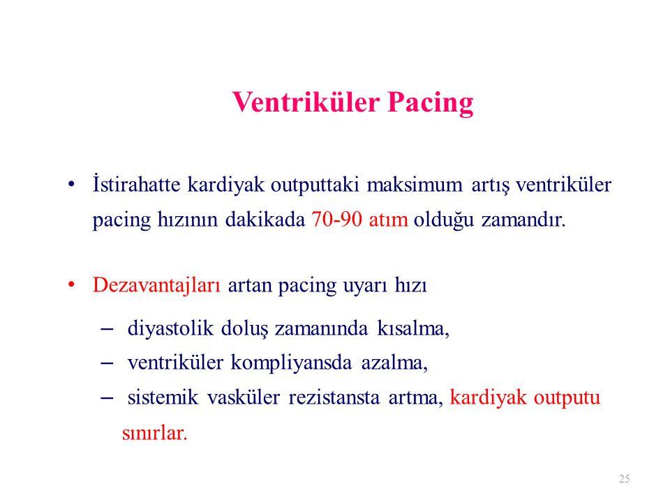 Ventriküler Pacing İstirahatte kardiyak outputtaki maksimum artış ventriküler pacing hızının dakikada 70-90 atım olduğu zamandır. Dezavantajları artan