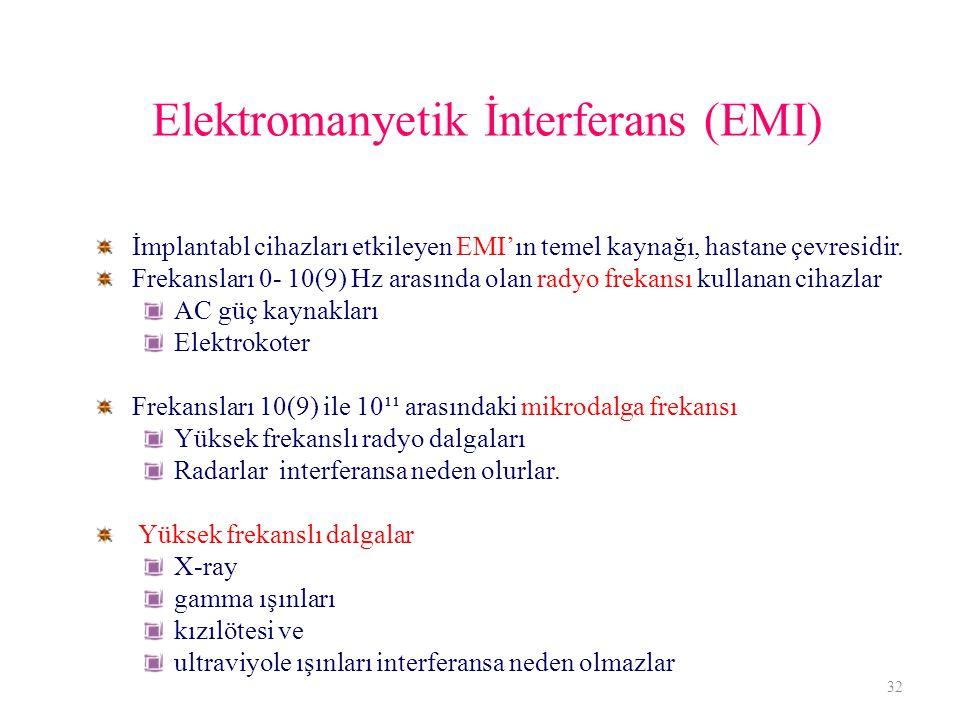 İmplantabl cihazları etkileyen EMI'ın temel kaynağı, hastane çevresidir.
