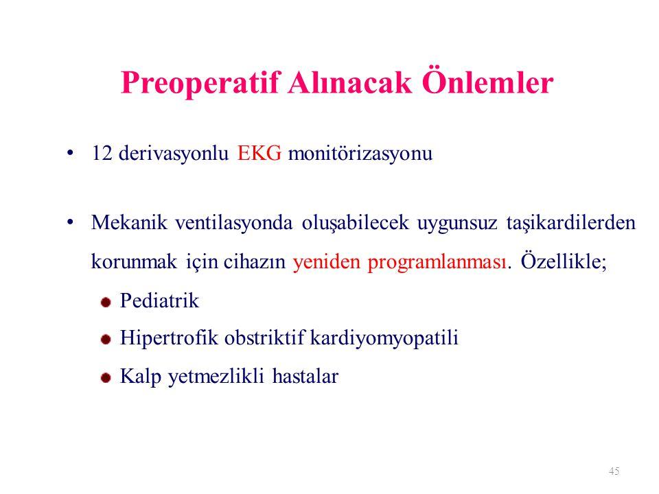 Preoperatif Alınacak Önlemler 12 derivasyonlu EKG monitörizasyonu Mekanik ventilasyonda oluşabilecek uygunsuz taşikardilerden korunmak için cihazın ye