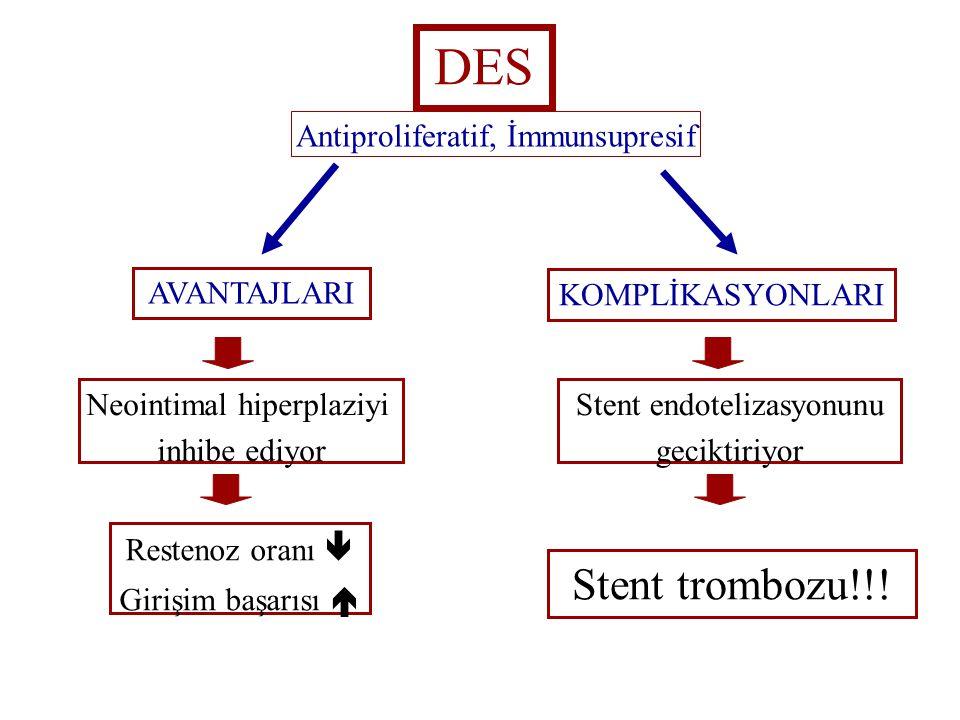 DES Antiproliferatif, İmmunsupresif Stent endotelizasyonunu geciktiriyor Neointimal hiperplaziyi inhibe ediyor AVANTAJLARI KOMPLİKASYONLARI Restenoz oranı  Girişim başarısı  Stent trombozu!!!