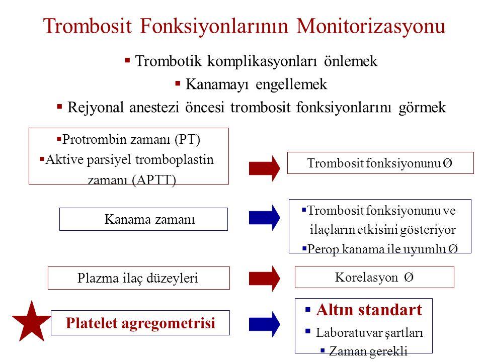 Trombosit Fonksiyonlarının Monitorizasyonu  Trombotik komplikasyonları önlemek  Kanamayı engellemek  Rejyonal anestezi öncesi trombosit fonksiyonlarını görmek  Protrombin zamanı (PT)  Aktive parsiyel tromboplastin zamanı (APTT) Trombosit fonksiyonunu Ø Kanama zamanı  Trombosit fonksiyonunu ve ilaçların etkisini gösteriyor  Perop kanama ile uyumlu Ø Plazma ilaç düzeyleri Korelasyon Ø Platelet agregometrisi  Altın standart  Laboratuvar şartları  Zaman gerekli