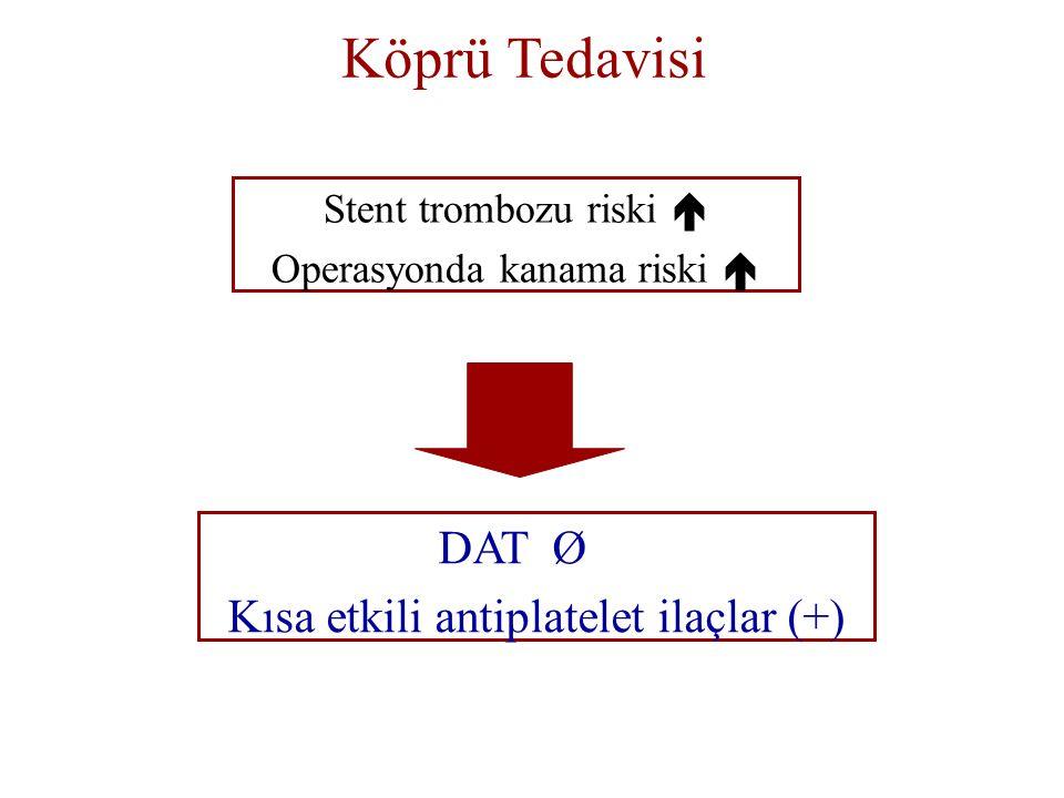 Köprü Tedavisi Stent trombozu riski  Operasyonda kanama riski  DAT Ø Kısa etkili antiplatelet ilaçlar (+)