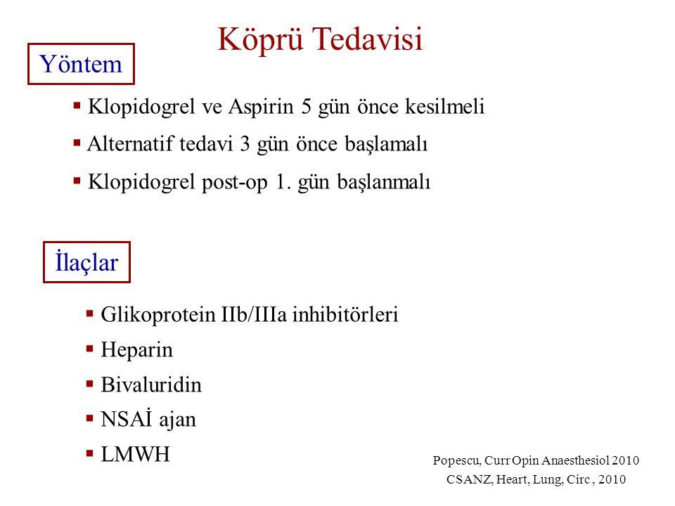 Köprü Tedavisi Popescu, Curr Opin Anaesthesiol 2010 CSANZ, Heart, Lung, Circ, 2010  Glikoprotein IIb/IIIa inhibitörleri  Heparin  Bivaluridin  NSAİ ajan  LMWH  Klopidogrel ve Aspirin 5 gün önce kesilmeli  Alternatif tedavi 3 gün önce başlamalı  Klopidogrel post-op 1.