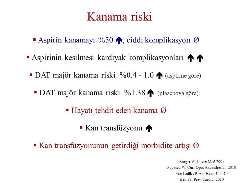 Kanama riski  Aspirin kanamayı %50 , ciddi komplikasyon Ø  Aspirinin kesilmesi kardiyak komplikasyonları    DAT majör kanama riski %0.4 - 1.0  (aspirine göre)  DAT majör kanama riski %1.38  (plaseboya göre)  Hayatı tehdit eden kanama Ø  Kan transfüzyonu   Kan transfüzyonunun getirdiği morbidite artışı Ø Burger W, Intern Med 2005 Popescu W, Curr Opin Anaesthesiol, 2010 Van Kuijk JP, Am Heart J, 2010 Heir JS, Prev Cardiol 2010