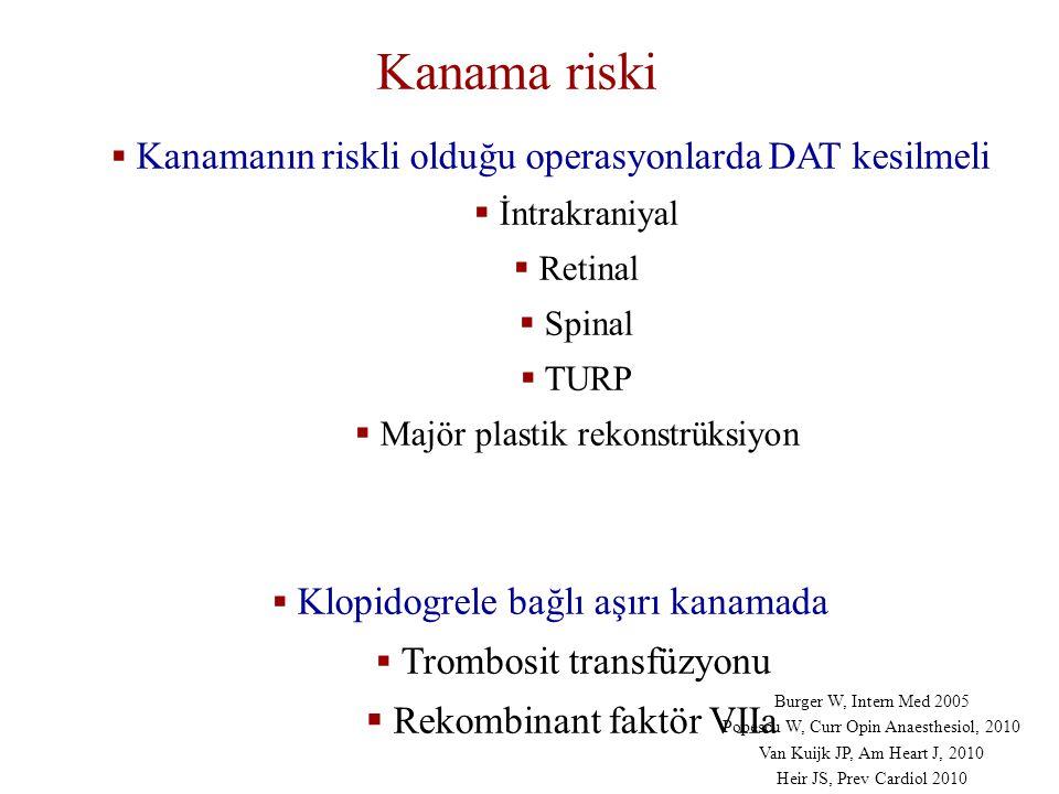 Kanama riski  Kanamanın riskli olduğu operasyonlarda DAT kesilmeli  İntrakraniyal  Retinal  Spinal  TURP  Majör plastik rekonstrüksiyon  Klopidogrele bağlı aşırı kanamada  Trombosit transfüzyonu  Rekombinant faktör VIIa Burger W, Intern Med 2005 Popescu W, Curr Opin Anaesthesiol, 2010 Van Kuijk JP, Am Heart J, 2010 Heir JS, Prev Cardiol 2010