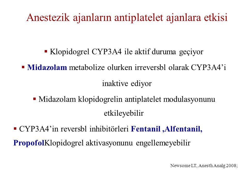 Anestezik ajanların antiplatelet ajanlara etkisi  Klopidogrel CYP3A4 ile aktif duruma geçiyor  Midazolam metabolize olurken irreversbl olarak CYP3A4'i inaktive ediyor  Midazolam klopidogrelin antiplatelet modulasyonunu etkileyebilir  CYP3A4'in reversbl inhibitörleri Fentanil,Alfentanil, PropofolKlopidogrel aktivasyonunu engellemeyebilir Newsome LT, Anesth Analg 2008;