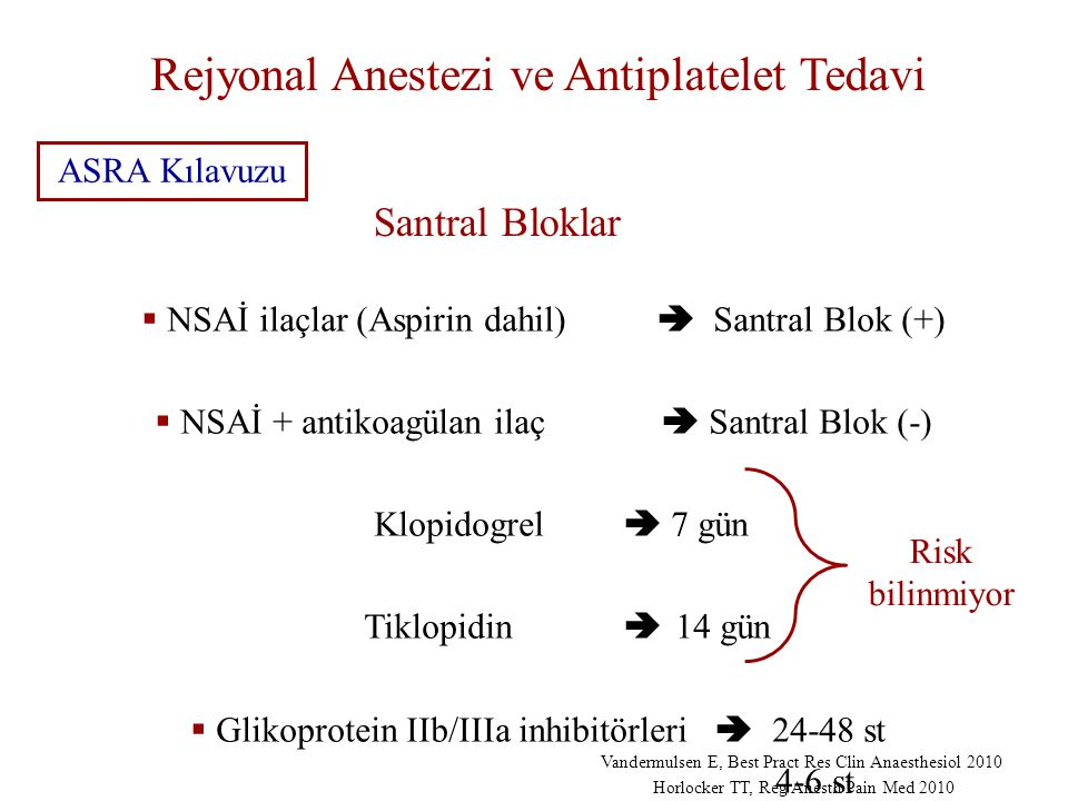 Rejyonal Anestezi ve Antiplatelet Tedavi ASRA Kılavuzu Santral Bloklar  NSAİ ilaçlar (Aspirin dahil)  Santral Blok (+)  NSAİ + antikoagülan ilaç  Santral Blok (-) Klopidogrel  7 gün Tiklopidin  14 gün  Glikoprotein IIb/IIIa inhibitörleri  24-48 st 4-6 st Risk bilinmiyor Vandermulsen E, Best Pract Res Clin Anaesthesiol 2010 Horlocker TT, Reg Anesth Pain Med 2010