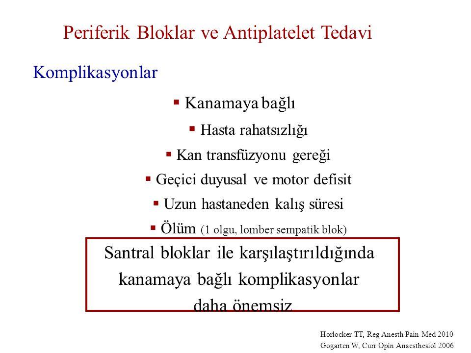 Periferik Bloklar ve Antiplatelet Tedavi  Kanamaya bağlı  Hasta rahatsızlığı  Kan transfüzyonu gereği  Geçici duyusal ve motor defisit  Uzun hastaneden kalış süresi  Ölüm (1 olgu, lomber sempatik blok) Komplikasyonlar Horlocker TT, Reg Anesth Pain Med 2010 Gogarten W, Curr Opin Anaesthesiol 2006 Santral bloklar ile karşılaştırıldığında kanamaya bağlı komplikasyonlar daha önemsiz