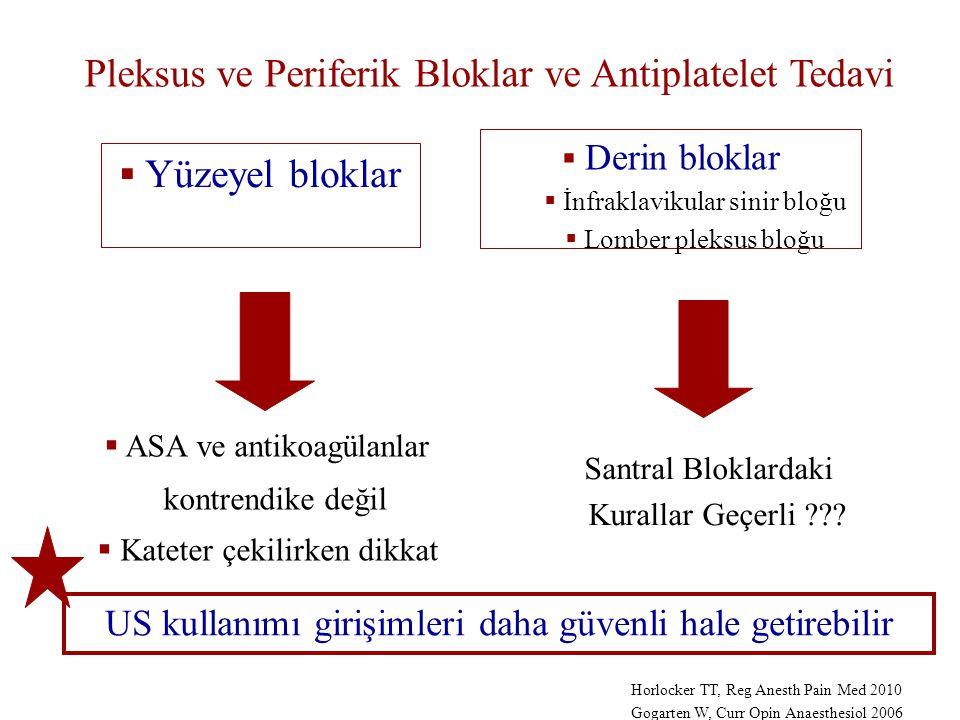  Yüzeyel bloklar Pleksus ve Periferik Bloklar ve Antiplatelet Tedavi Santral Bloklardaki Kurallar Geçerli ???  Derin bloklar  İnfraklavikular sinir