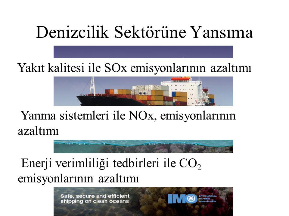 Uluslararası denizcilik sektöründe çalışmalar Yakıt kalitesi ile SOx emisyonlarının azaltımı Yanma sistemleri ile NOx, emisyonlarının azaltımı Enerji verimliliği tedbirleri ile CO 2 emisyonlarının azaltımı Denizcilik Sektörüne Yansıma