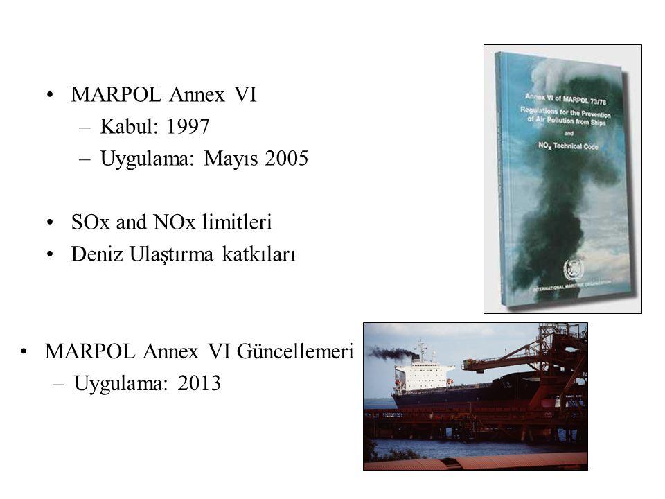 MARPOL Annex VI –Kabul: 1997 –Uygulama: Mayıs 2005 SOx and NOx limitleri Deniz Ulaştırma katkıları Gemilerden hava kirliliğini önleme tedbirleri MARPOL Annex VI Güncellemeri –Uygulama: 2013