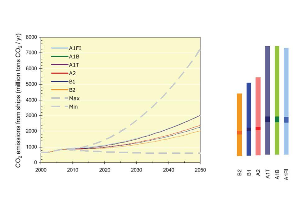 Uluslararası deniz taşımacılığından kaynaklanan hava kirlilik