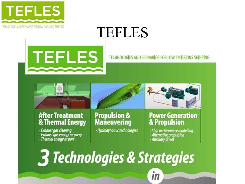 TEFLES