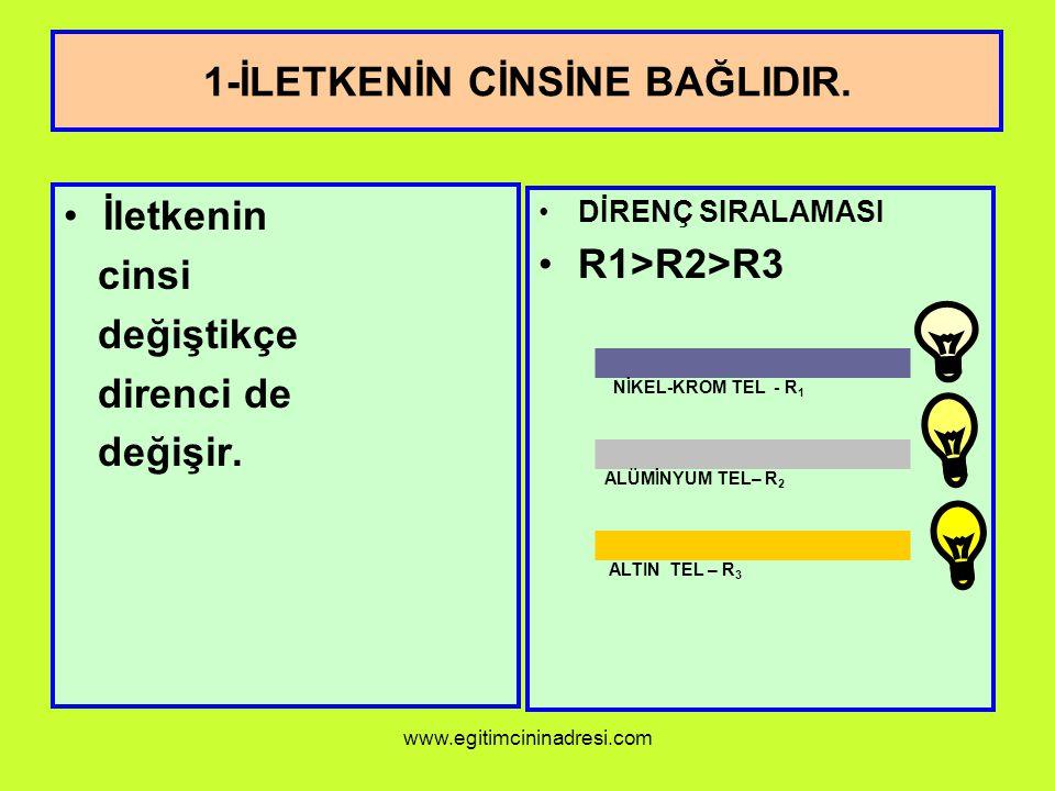 1-İLETKENİN CİNSİNE BAĞLIDIR. İletkenin cinsi değiştikçe direnci de değişir. DİRENÇ SIRALAMASI R1>R2>R3 NİKEL-KROM TEL - R 1 ALÜMİNYUM TEL– R 2 ALTIN