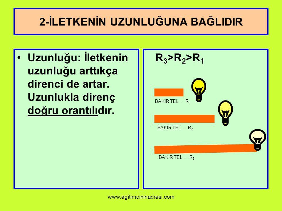 2-İLETKENİN UZUNLUĞUNA BAĞLIDIR Uzunluğu: İletkenin uzunluğu arttıkça direnci de artar. Uzunlukla direnç doğru orantılıdır. R 3 >R 2 >R 1 BAKIR TEL -