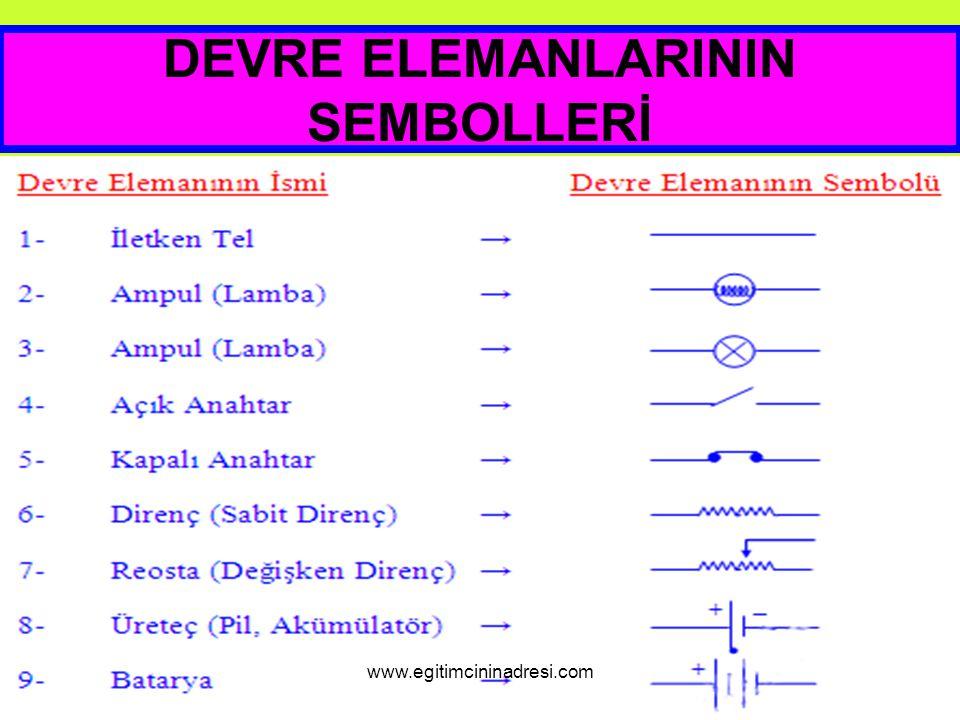 DEVRE ELEMANLARININ SEMBOLLERİ www.egitimcininadresi.com
