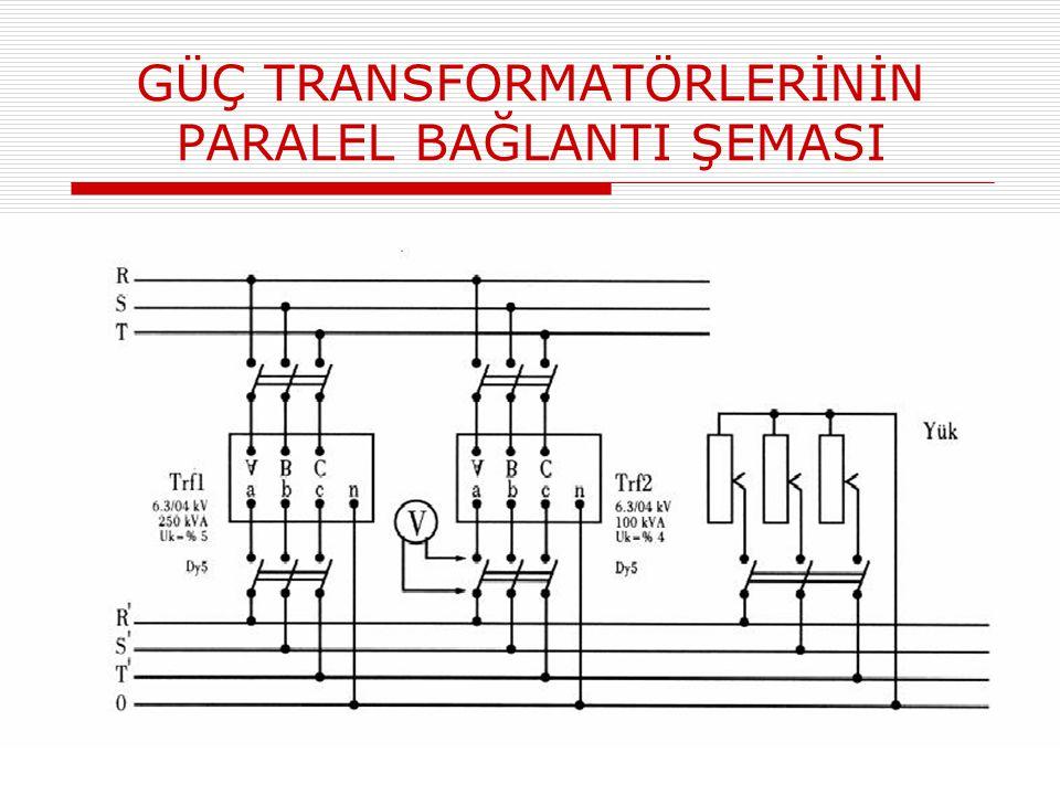 =ÖRNEK= Örnek:  Güçleri Sı = S2 = 100 KVA olan iki transformatörün tam yük kısa devre gerilimleri Ukı = % 4 ve Uk2 = % 5'tir.