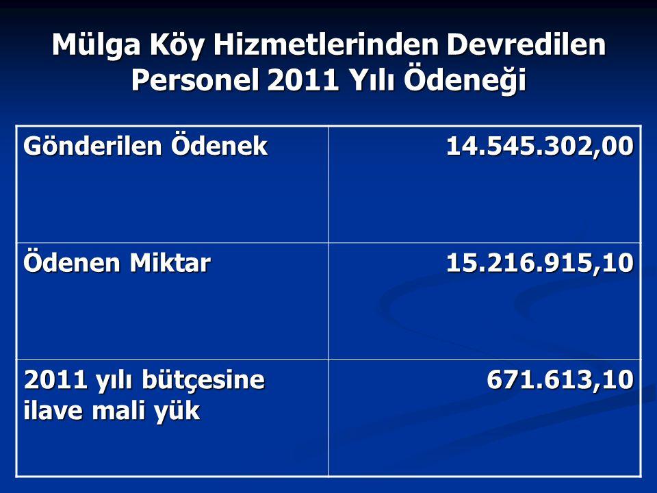 Mülga Köy Hizmetlerinden Devredilen Personel 2011 Yılı Ödeneği Gönderilen Ödenek 14.545.302,00 Ödenen Miktar 15.216.915,10 2011 yılı bütçesine ilave m