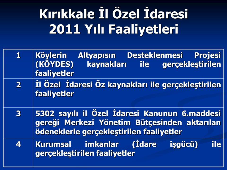 Kırıkkale İl Özel İdaresi 2011 Yılı Faaliyetleri 1 Köylerin Altyapısın Desteklenmesi Projesi (KÖYDES) kaynakları ile gerçekleştirilen faaliyetler 2 İl