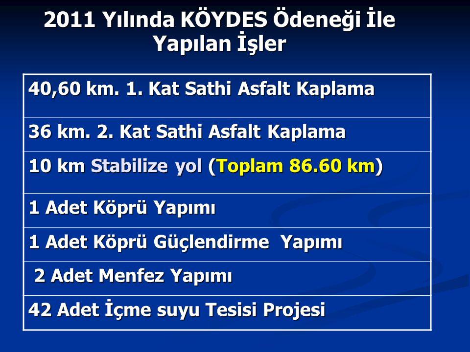 40,60 km. 1. Kat Sathi Asfalt Kaplama 36 km. 2. Kat Sathi Asfalt Kaplama 10 km Stabilize yol (Toplam 86.60 km) 1 Adet Köprü Yapımı 1 Adet Köprü Güçlen
