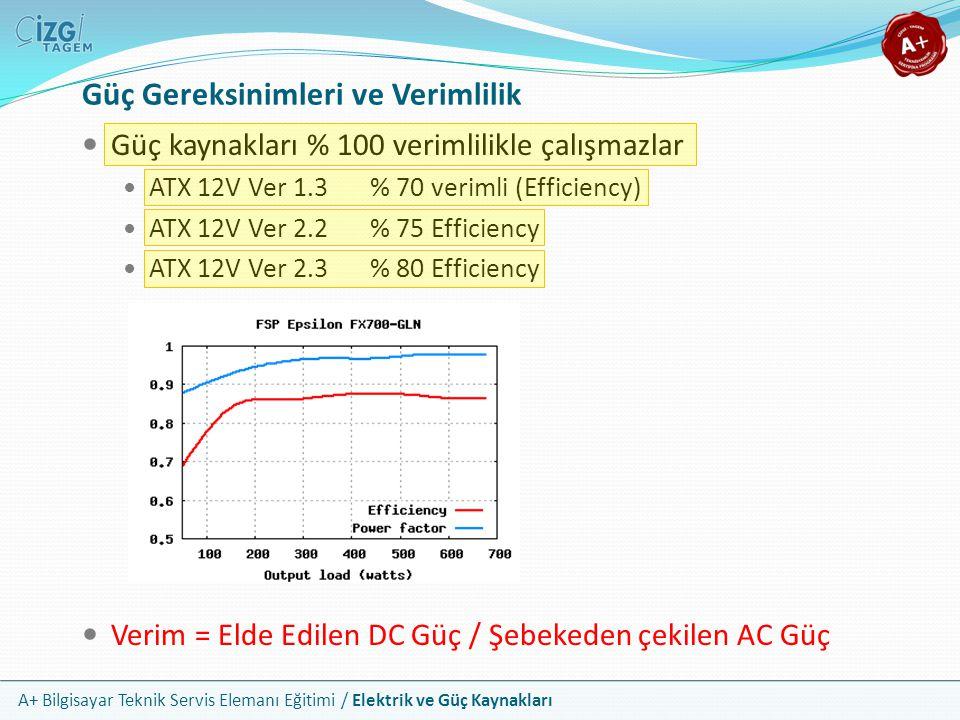 A+ Bilgisayar Teknik Servis Elemanı Eğitimi / Elektrik ve Güç Kaynakları Güç kaynakları % 100 verimlilikle çalışmazlar ATX 12V Ver 1.3 % 70 verimli (E